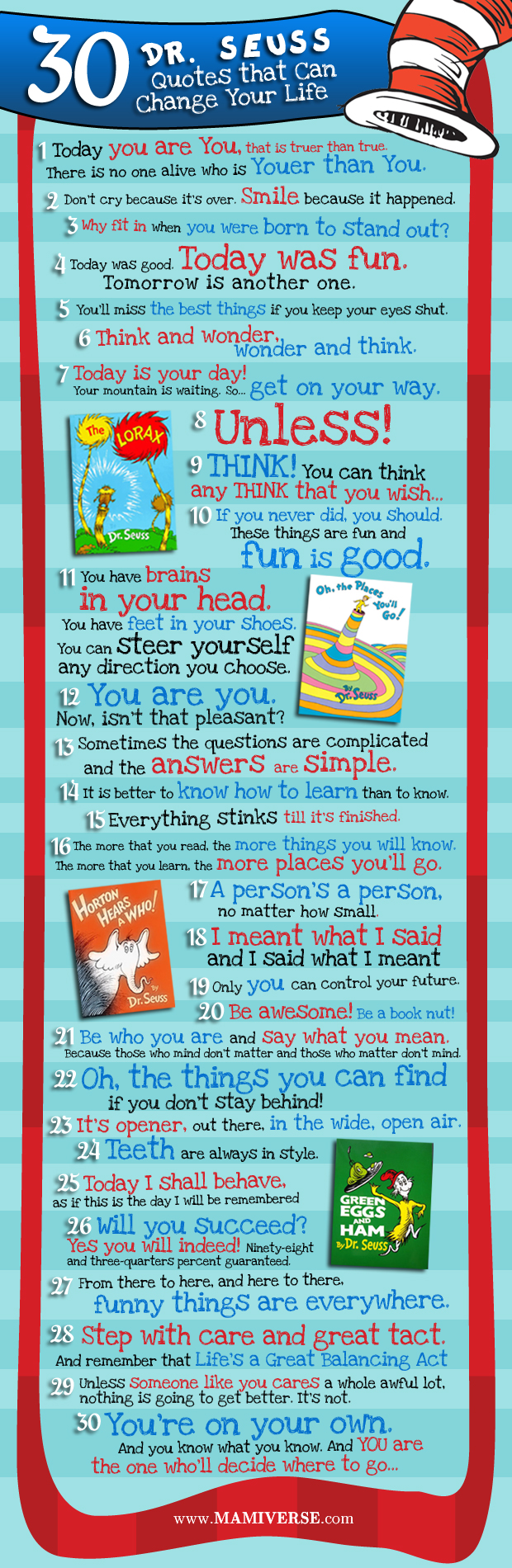 30 Dr Suess Quotes