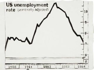 Andy Warhol - US Unemployment Rate